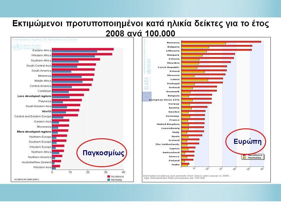 Εκτιμώμενοι προτυποποιημένοι κατά ηλικία δείκτες για το έτος 2008 ανά 100.000