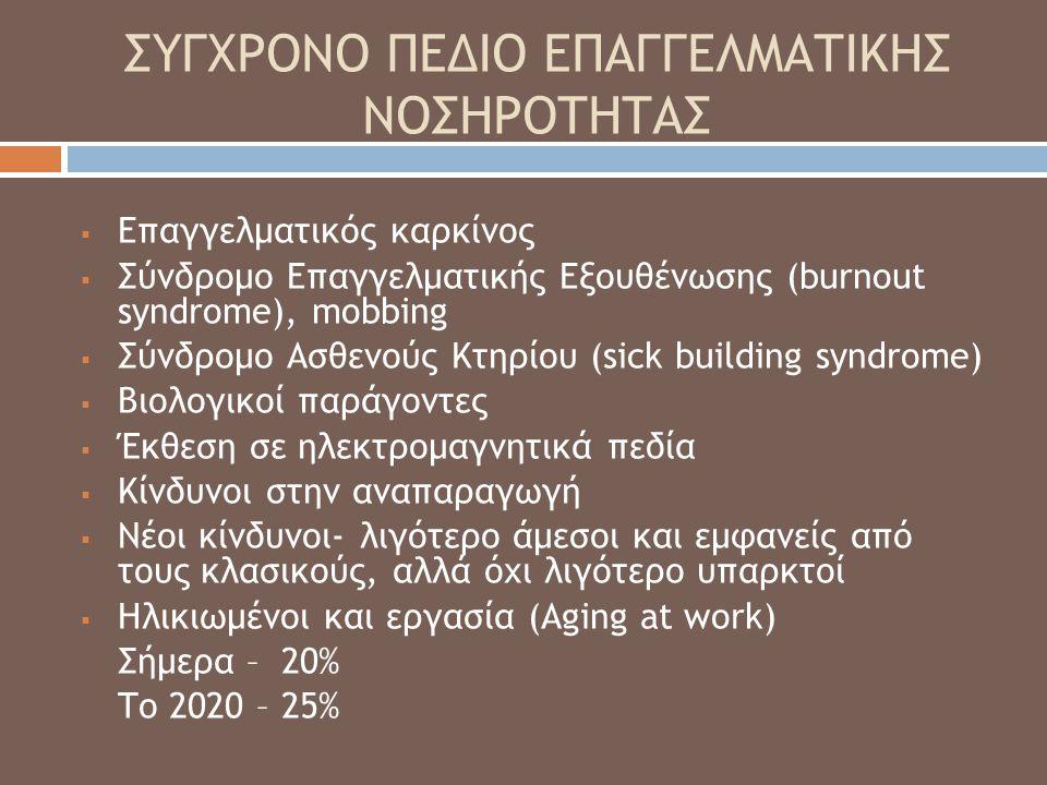 ΣΥΓΧΡΟΝΟ ΠΕΔΙΟ ΕΠΑΓΓΕΛΜΑΤΙΚΗΣ ΝΟΣΗΡΟΤΗΤΑΣ
