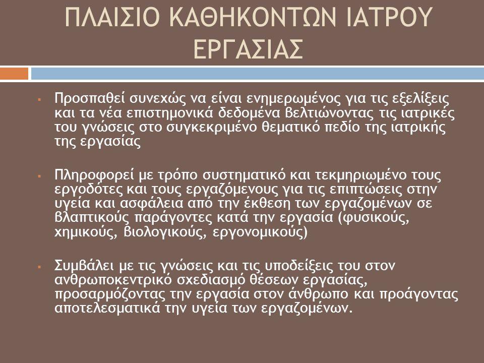 ΠΛΑΙΣΙΟ ΚΑΘΗΚΟΝΤΩΝ ΙΑΤΡΟΥ ΕΡΓΑΣΙΑΣ