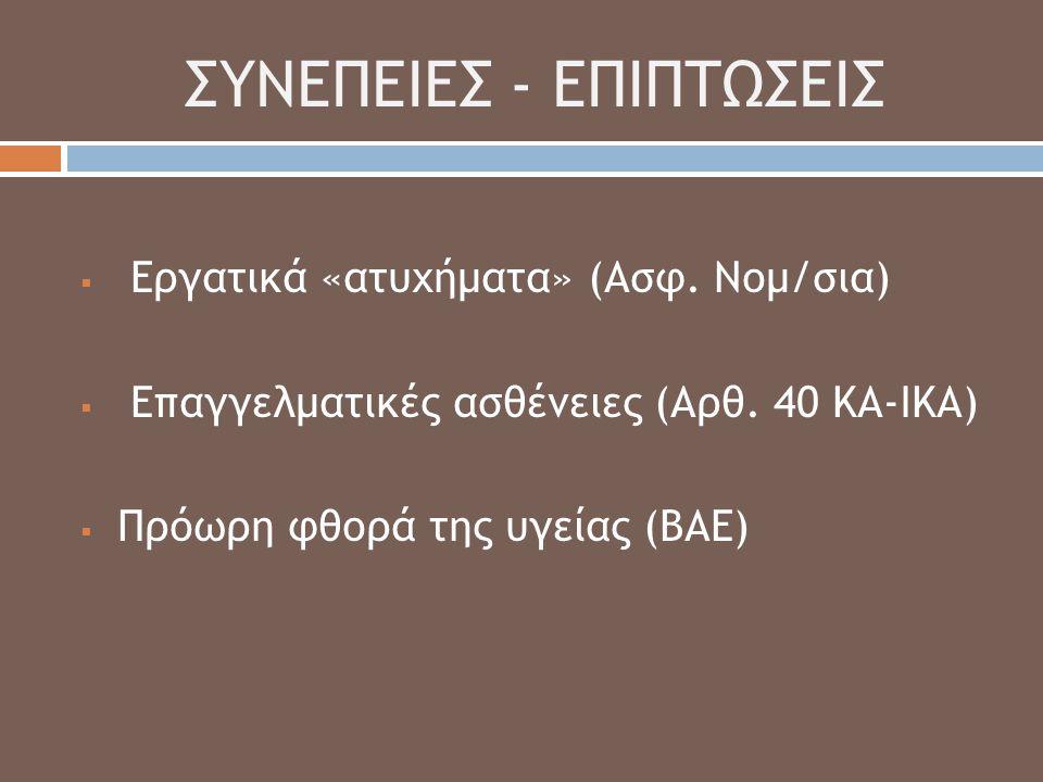 ΣΥΝΕΠΕΙΕΣ - ΕΠΙΠΤΩΣΕΙΣ