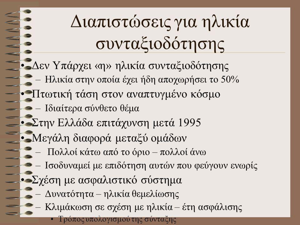 Διαπιστώσεις για ηλικία συνταξιοδότησης