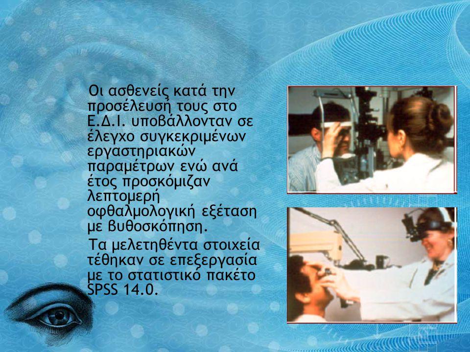 Οι ασθενείς κατά την προσέλευσή τους στο Ε. Δ. Ι