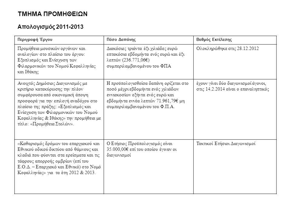 ΤΜΗΜΑ ΠΡΟΜΗΘΕΙΩΝ Απολογισμός 2011-2013