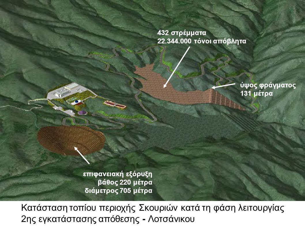 Κατάσταση τοπίου περιοχής Σκουριών κατά τη φάση λειτουργίας