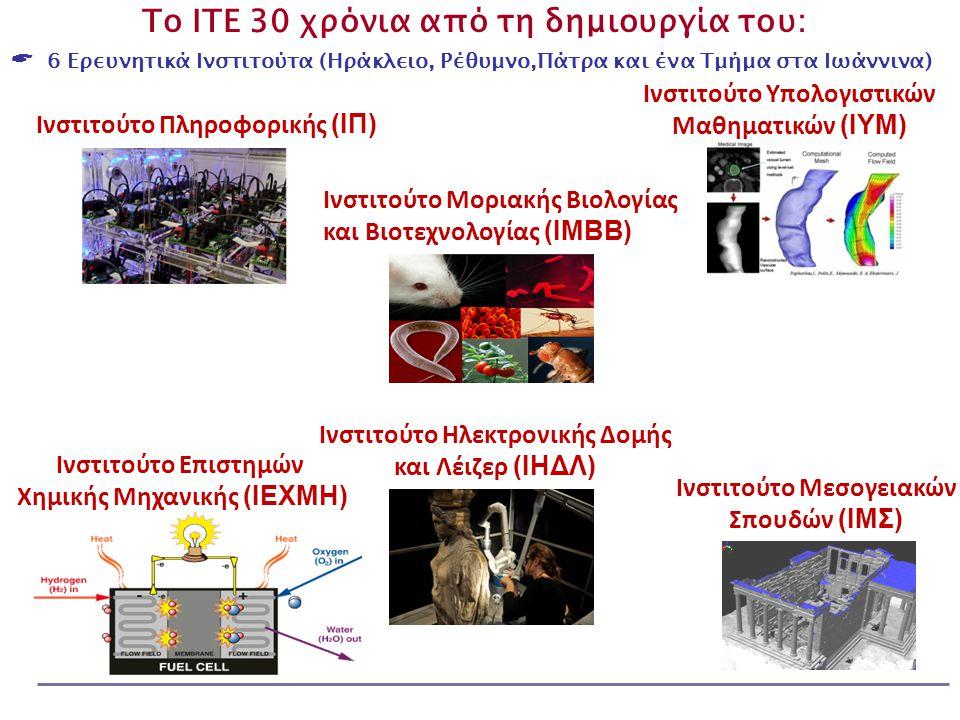 Το ΙΤΕ 30 χρόνια από τη δημιουργία του: