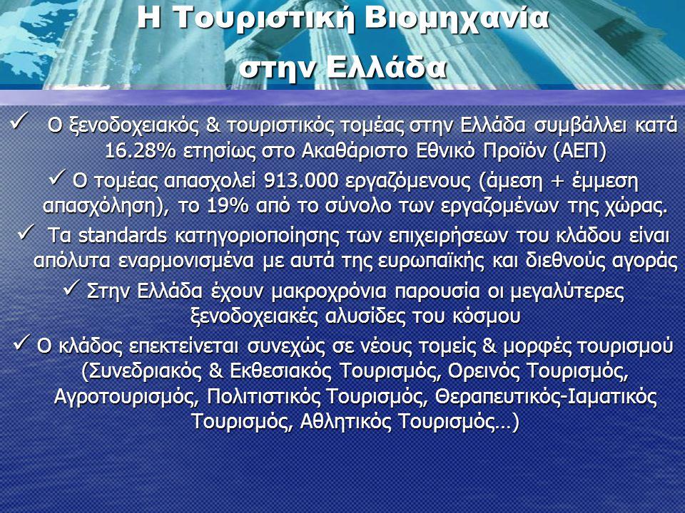 Η Τουριστική Βιομηχανία στην Ελλάδα