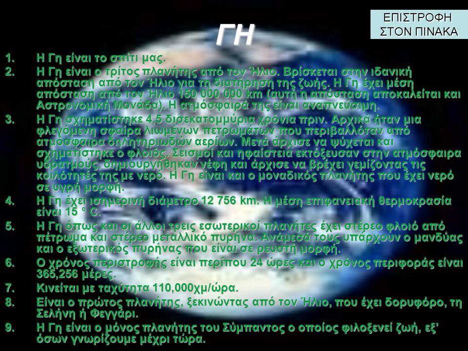 ΓΗ ΕΠΙΣΤΡΟΦΗ ΣΤΟΝ ΠΙΝΑΚΑ Η Γη είναι το σπίτι μας.