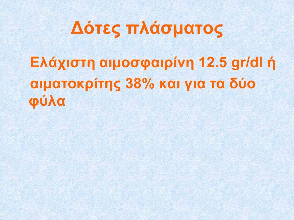 Δότες πλάσματος Ελάχιστη αιμοσφαιρίνη 12.5 gr/dl ή