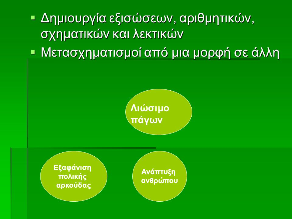 Δημιουργία εξισώσεων, αριθμητικών, σχηματικών και λεκτικών