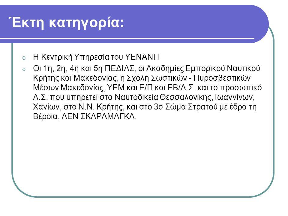 Έκτη κατηγορία: Η Κεντρική Υπηρεσία του YENΑΝΠ