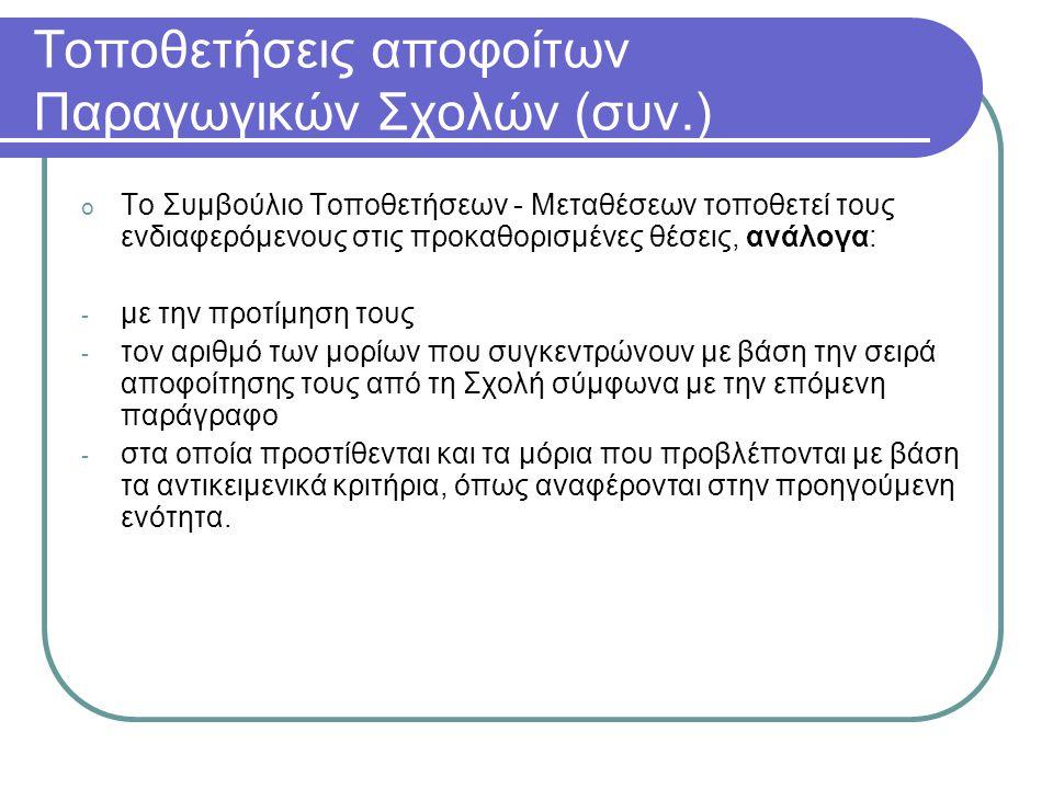 Τοποθετήσεις αποφοίτων Παραγωγικών Σχολών (συν.)