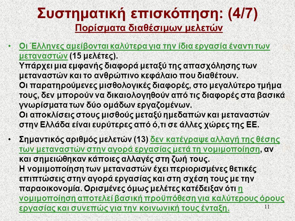 Συστηματική επισκόπηση: (4/7) Πορίσματα διαθέσιμων μελετών