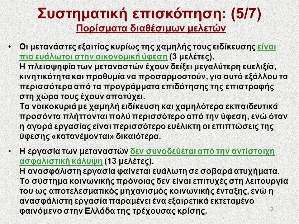 Συστηματική επισκόπηση: (5/7) Πορίσματα διαθέσιμων μελετών