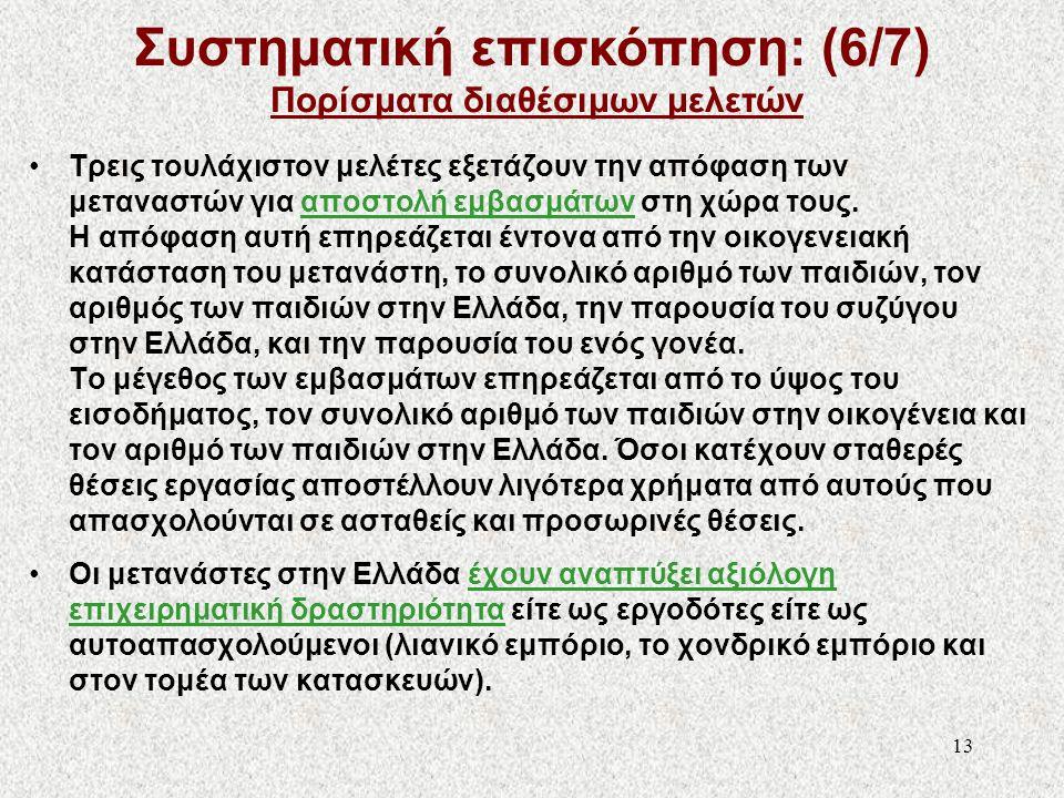 Συστηματική επισκόπηση: (6/7) Πορίσματα διαθέσιμων μελετών