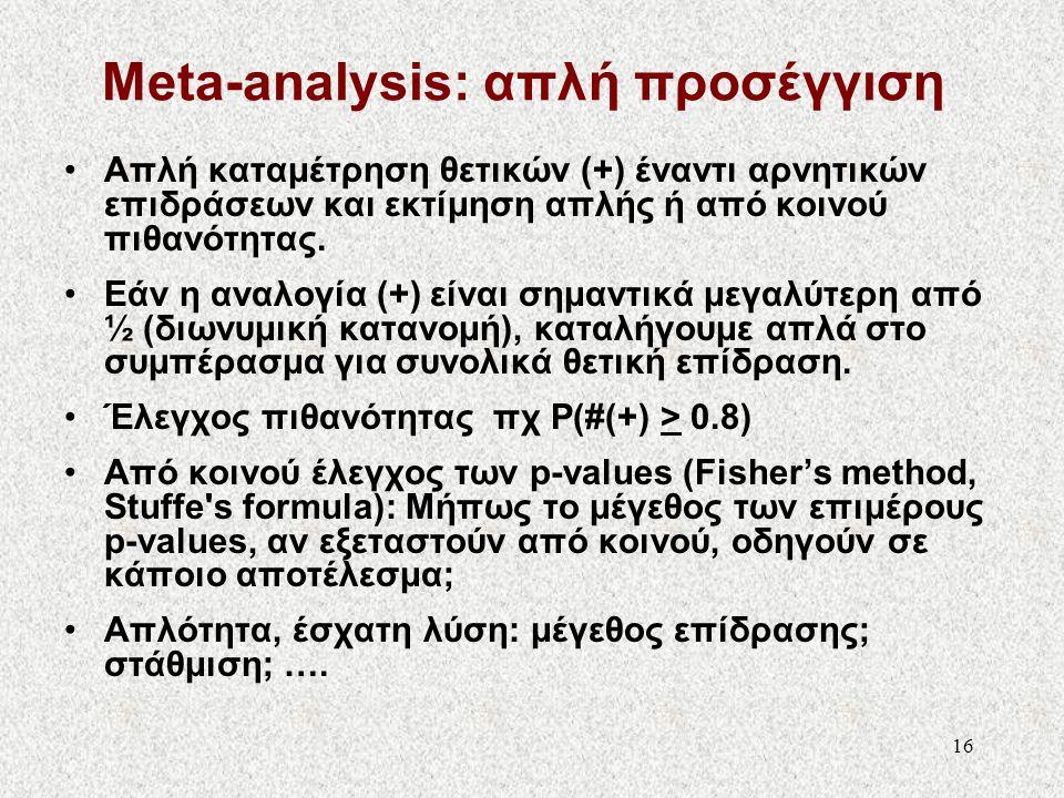 Meta-analysis: απλή προσέγγιση