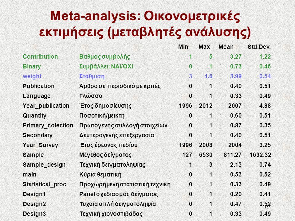 Meta-analysis: Οικονομετρικές εκτιμήσεις (μεταβλητές ανάλυσης)