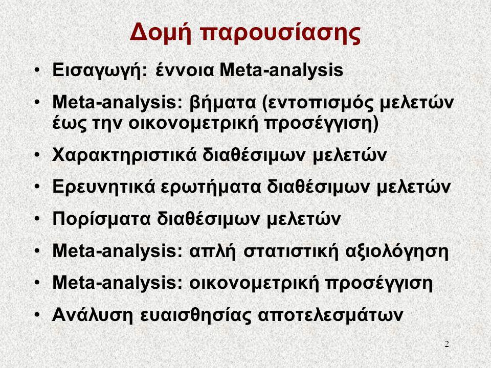 Δομή παρουσίασης Εισαγωγή: έννοια Meta-analysis