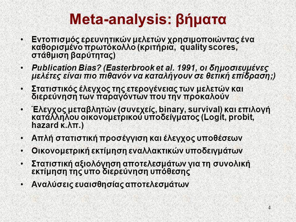 Meta-analysis: βήματα