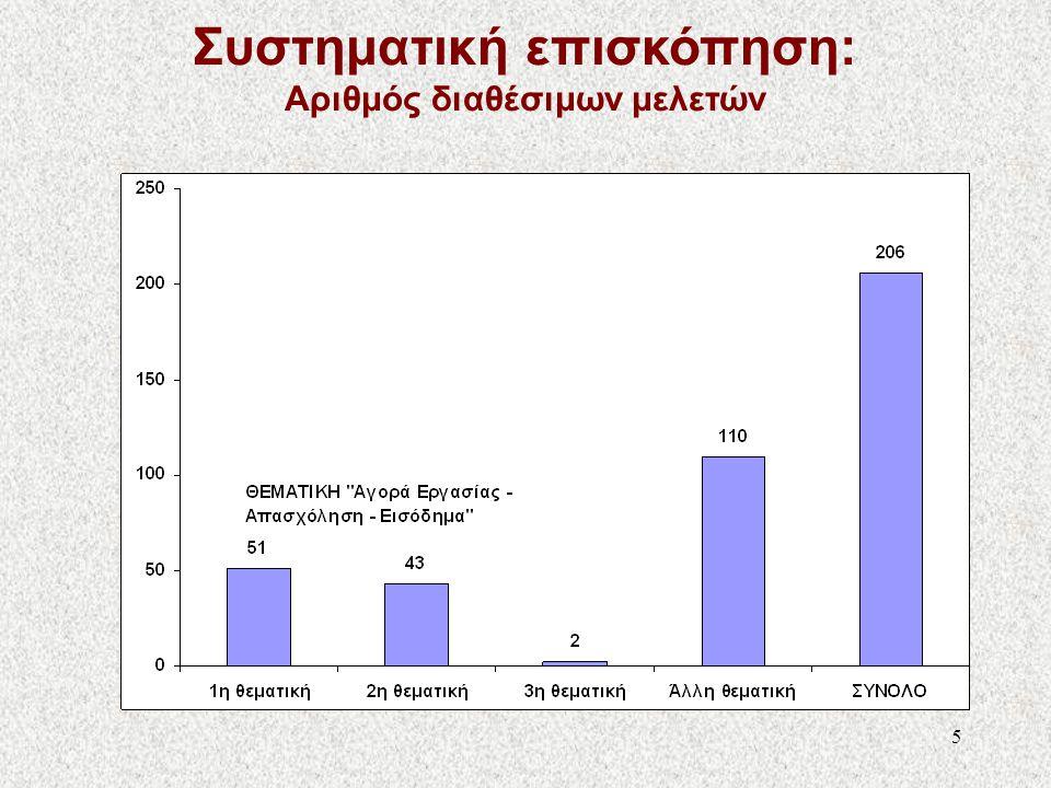 Συστηματική επισκόπηση: Αριθμός διαθέσιμων μελετών