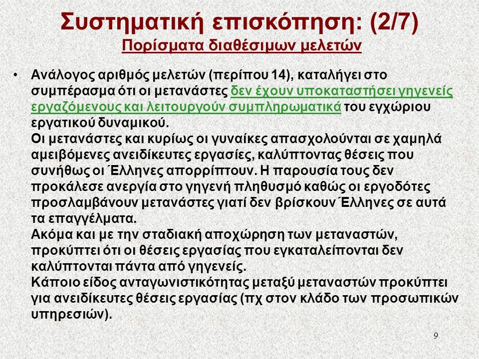 Συστηματική επισκόπηση: (2/7) Πορίσματα διαθέσιμων μελετών