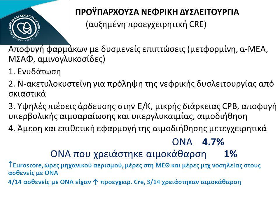 ΟΝΑ 4.7% ΟΝΑ που χρειάστηκε αιμοκάθαρση 1%