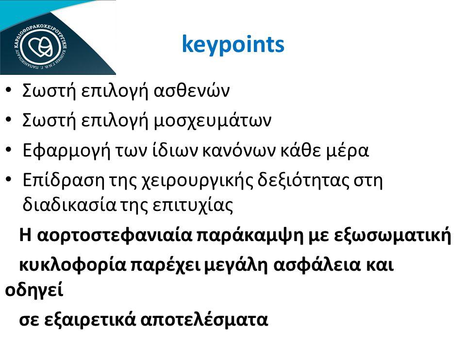 keypoints Σωστή επιλογή ασθενών Σωστή επιλογή μοσχευμάτων