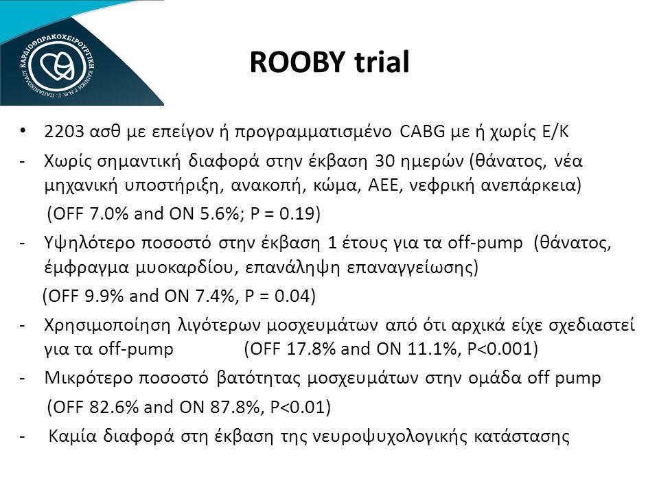 ROOBY trial 2203 ασθ με επείγον ή προγραμματισμένο CABG με ή χωρίς Ε/Κ