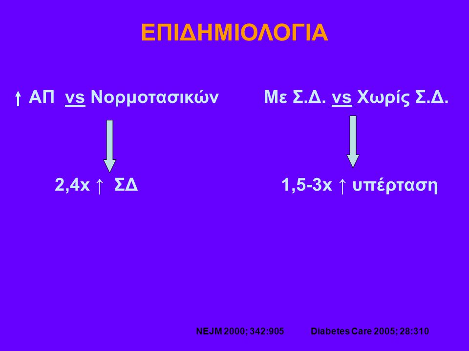 ΕΠΙΔΗΜΙΟΛΟΓΙΑ ΑΠ vs Νορμοτασικών Με Σ.Δ. vs Χωρίς Σ.Δ.