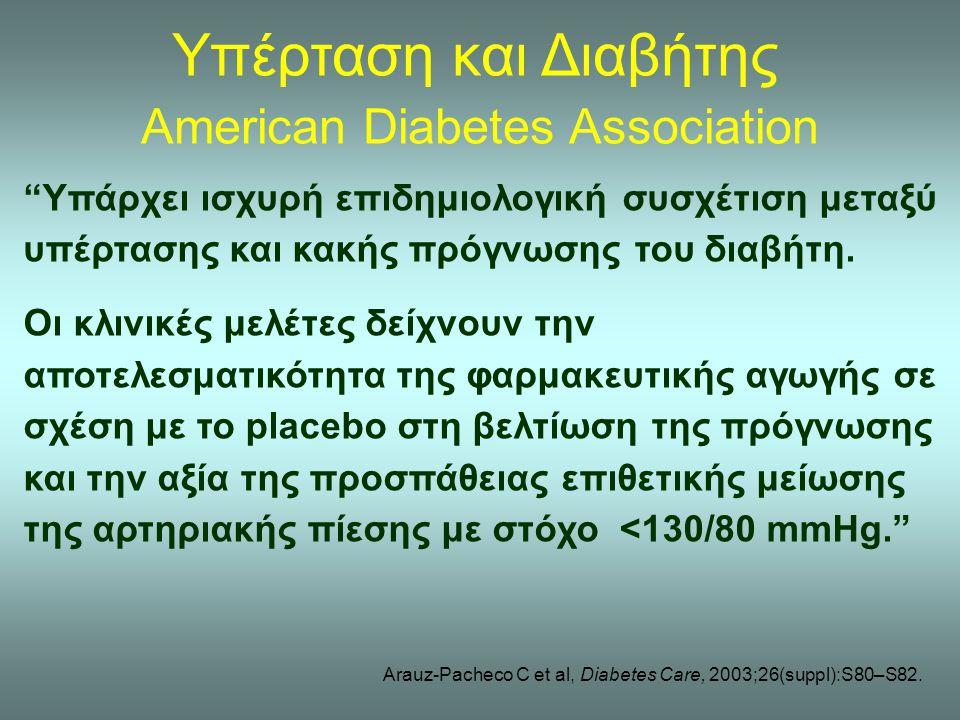Υπέρταση και Διαβήτης American Diabetes Association