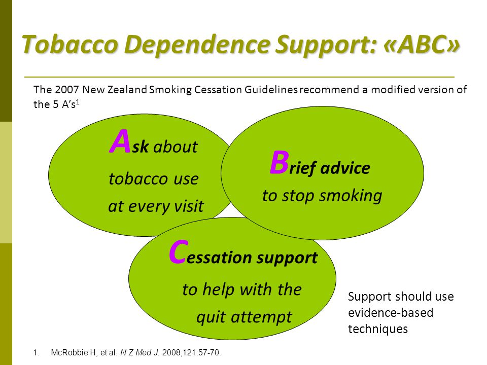 Tobacco Dependence Support: «ABC»