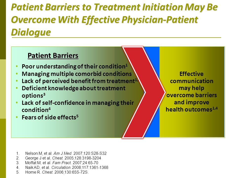 Patient Barriers to Treatment Initiation May Be Overcome With Effective Physician-Patient Dialogue