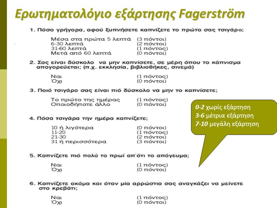 Ερωτηματολόγιο εξάρτησης Fagerström