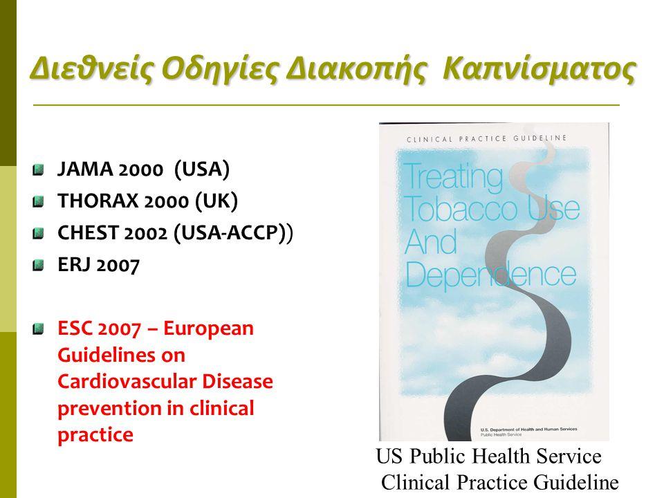 Διεθνείς Οδηγίες Διακοπής Καπνίσματος