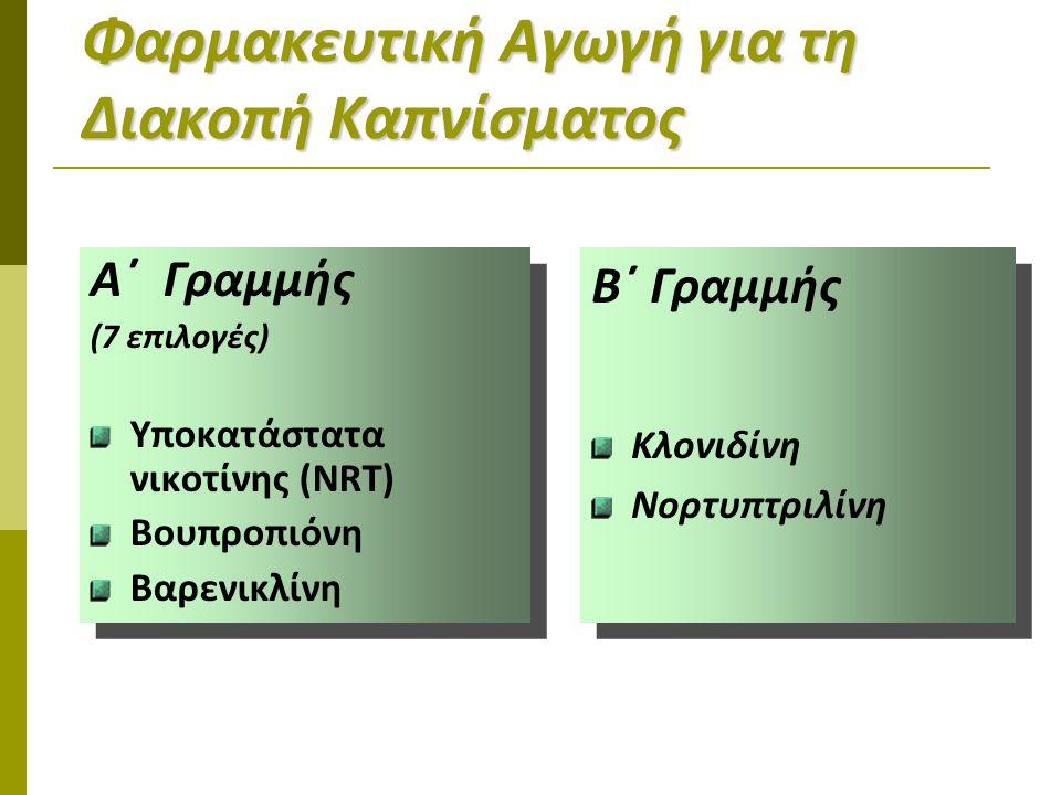 Φαρμακευτική Αγωγή για τη Διακοπή Καπνίσματος