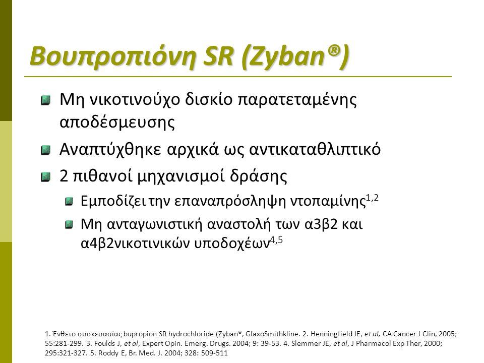 Βουπροπιόνη SR (Zyban®)
