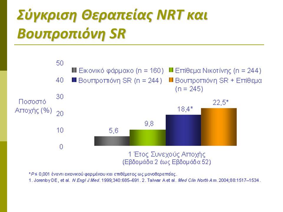 Σύγκριση Θεραπείας NRT και Βουπροπιόνη SR