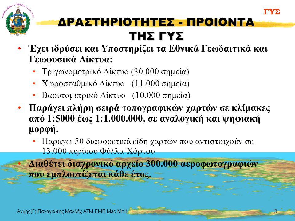 ΔΡΑΣΤΗΡΙΟΤΗΤΕΣ - ΠΡΟΙΟΝΤΑ ΤΗΣ ΓΥΣ