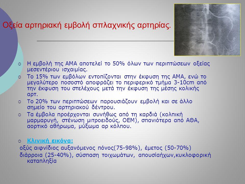 Οξεία αρτηριακή εμβολή σπλαχνικής αρτηρίας.