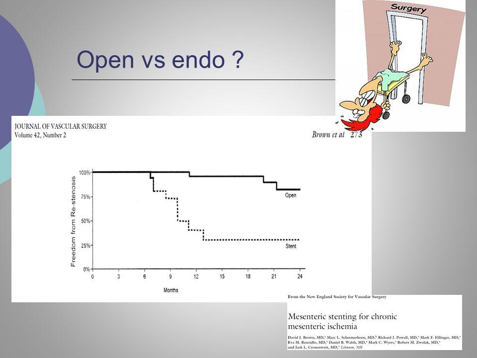 Open vs endo