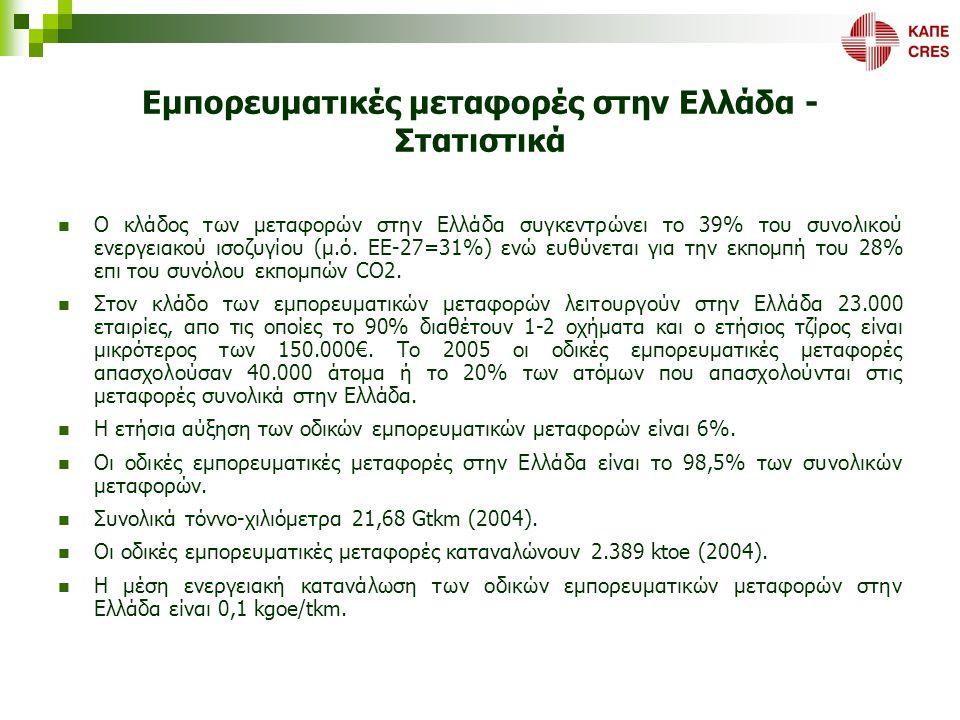 Εμπορευματικές μεταφορές στην Ελλάδα - Στατιστικά