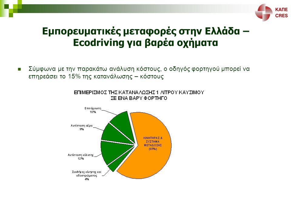 Εμπορευματικές μεταφορές στην Ελλάδα – Ecodriving για βαρέα οχήματα