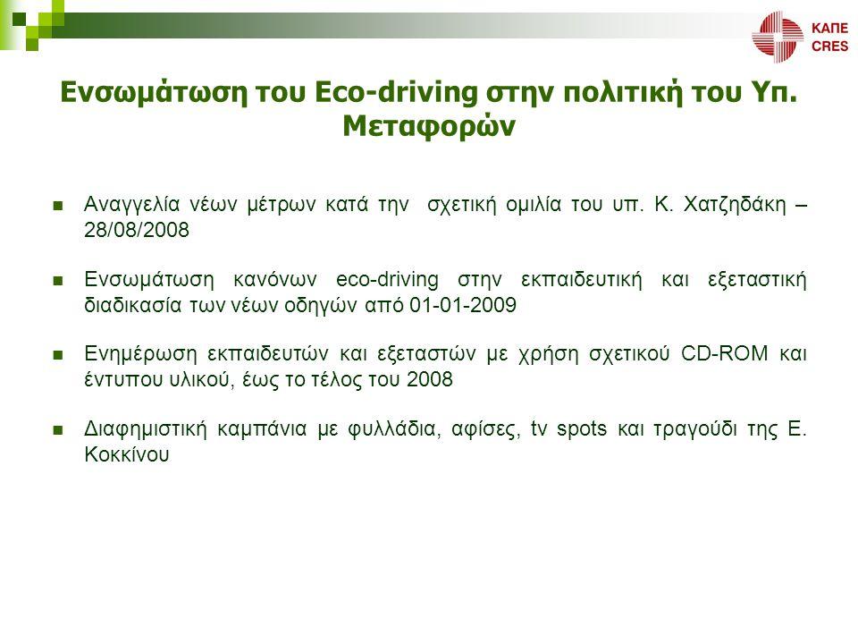 Ενσωμάτωση του Eco-driving στην πολιτική του Υπ. Μεταφορών
