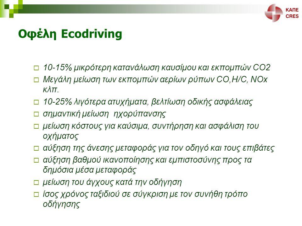 Οφέλη Ecodriving 10-15% μικρότερη κατανάλωση καυσίμου και εκπομπών CO2