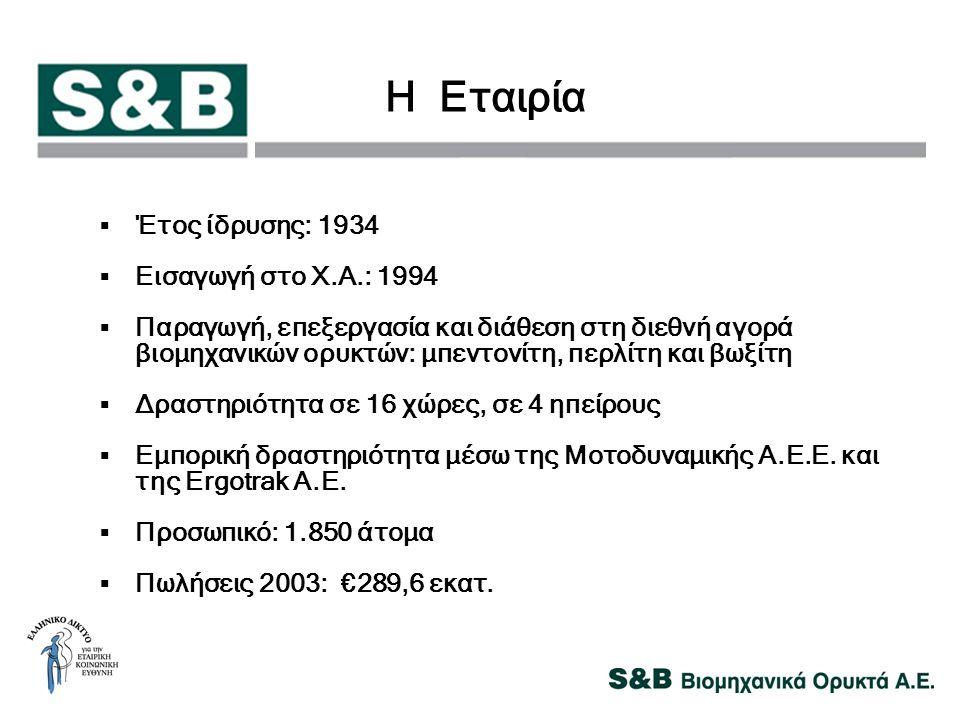 Η Εταιρία Έτος ίδρυσης: 1934 Εισαγωγή στο Χ.Α.: 1994