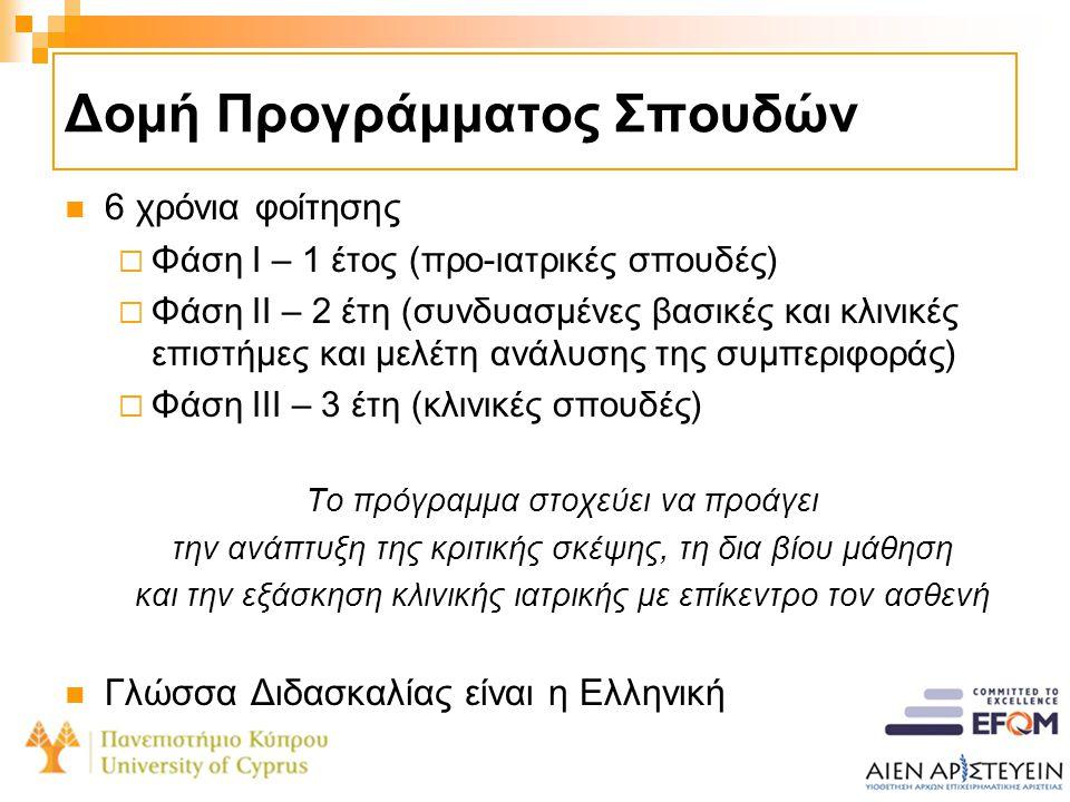 Δομή Προγράμματος Σπουδών