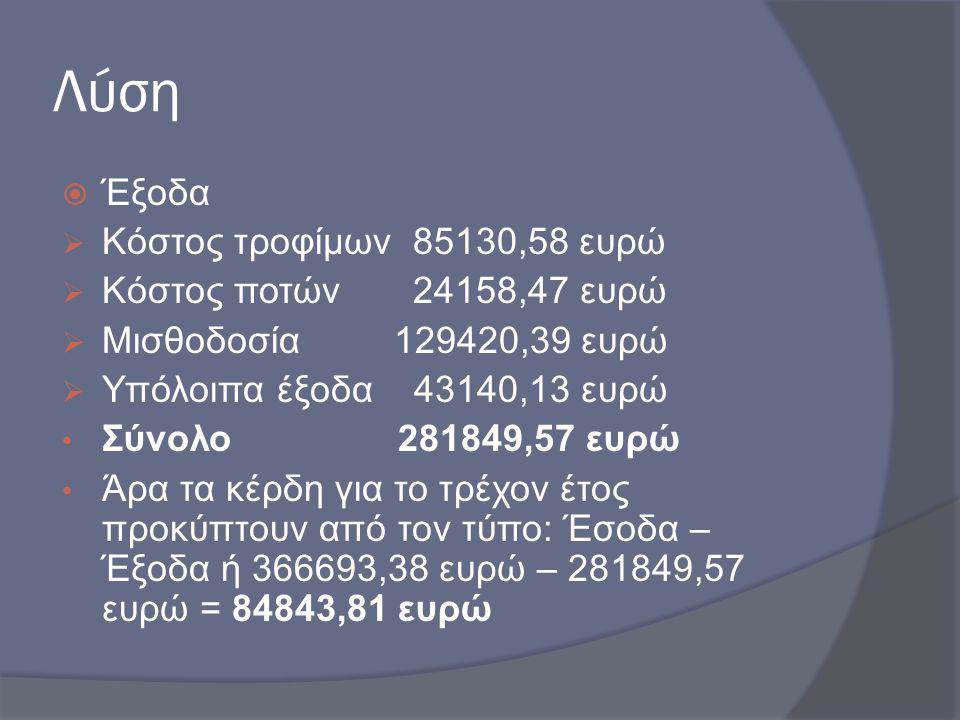 Λύση Έξοδα Κόστος τροφίμων 85130,58 ευρώ Κόστος ποτών 24158,47 ευρώ