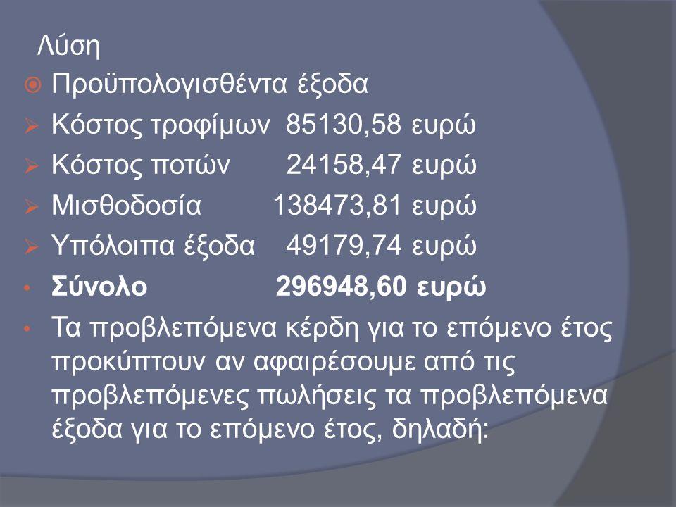 Λύση Προϋπολογισθέντα έξοδα Κόστος τροφίμων 85130,58 ευρώ