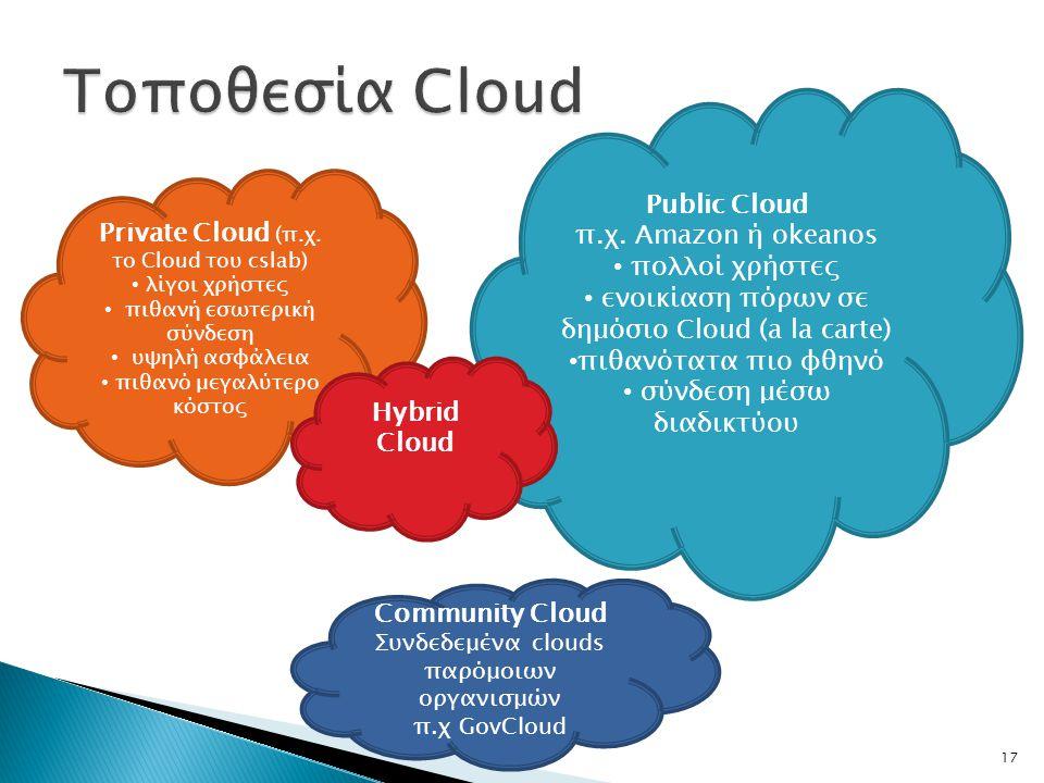 Τοποθεσία Cloud Public Cloud π.χ. Amazon ή okeanos πολλοί χρήστες