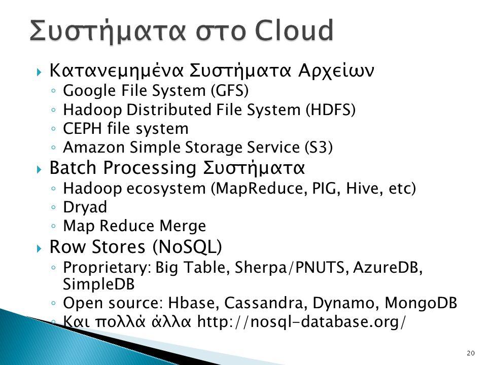 Συστήματα στο Cloud Κατανεμημένα Συστήματα Αρχείων