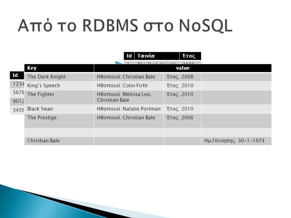 Από το RDBMS στο NoSQL Id Ταινία Έτος 1 The Dark Knight 2008 2